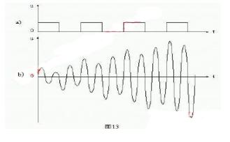 谐振回路的工作原理