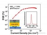 AOM | 两步法2D/3D复合钙钛矿材料用于制...