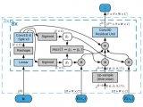 谷歌研究人员利用3D卷积网络打造视频生成新系统