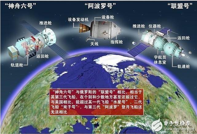 华为领先于云存储网络视频等中心技术
