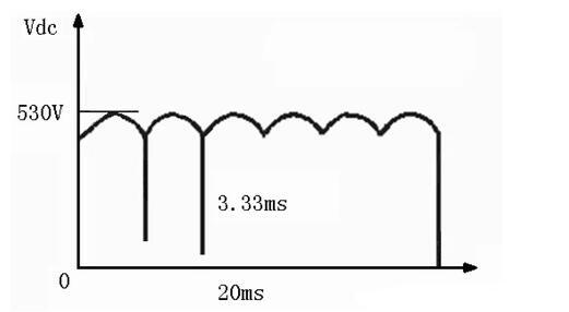变频器输出缺相的原因及检测方法