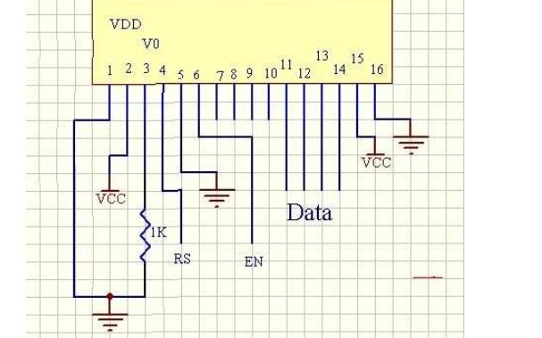 使用單片機進行LCD1602讀寫驅動函數的例程免費下載