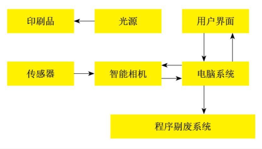 前帮机束紧器怎么调鞋子压底机操作规程液压调