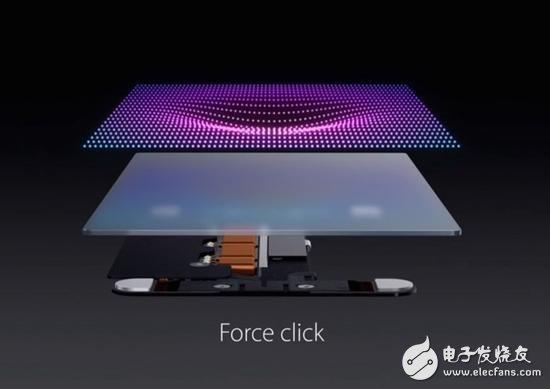 苹果的3D Touch技术为何惨淡收场
