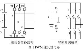 如何实现SVPWM的仿真详细资料说明