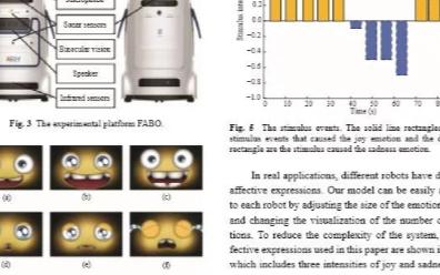 小胖机器人情感系统升级Ta会更懂你