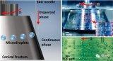 基于旋转圆台的非微流控高通量微液滴生成装置