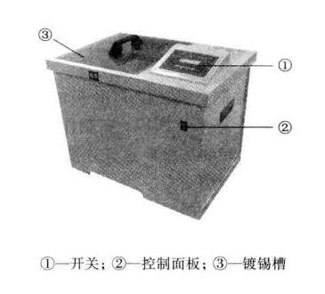 印制电路板镀∮锡方法