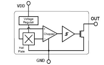 AR45L电源供电高灵敏度霍尔开关的数据手册免费下载