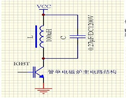 區分電磁加熱器全橋與半橋控制板?