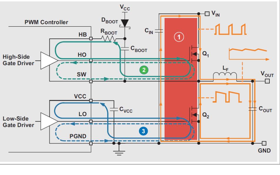 如何通过减少感应寄生降低降压变换器的电磁干扰和电压应力