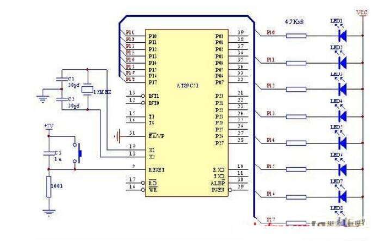FPGA入门系列教程之进行LED流水灯的实验资料免费下载
