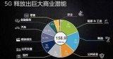 """中美贸易战白热化 5G技术将""""鹿死谁手""""?"""