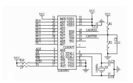 使用STM32单片机应用LDC1000电感数字转换器的程序和工程文件