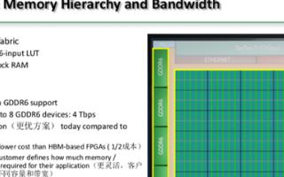Achronix推全新7nm FPGA 首度支持GDDR6高带宽存储