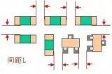 PCB板layout中容易被忽视的12个细节