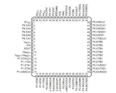 msp430单片机程序升级的方法有哪些