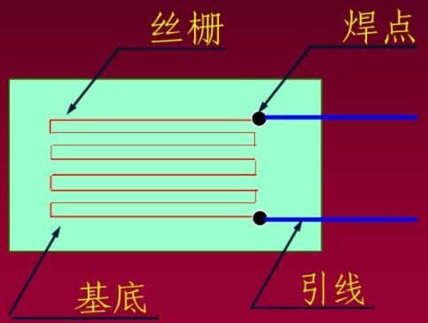 电测法的应用范围及特点