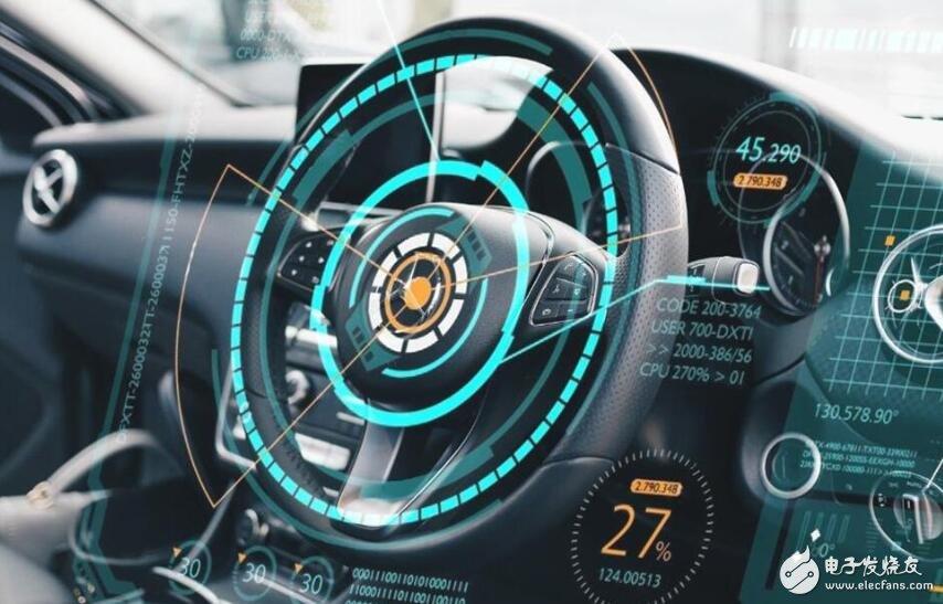 详解自动驾驶面临的四重难题