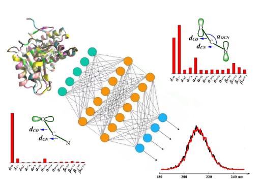 """中科大教授应用人工智能解读蛋白质的""""光学指纹""""!"""