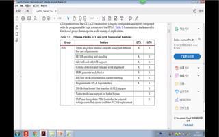 ADC SPI基本原理和工程应用