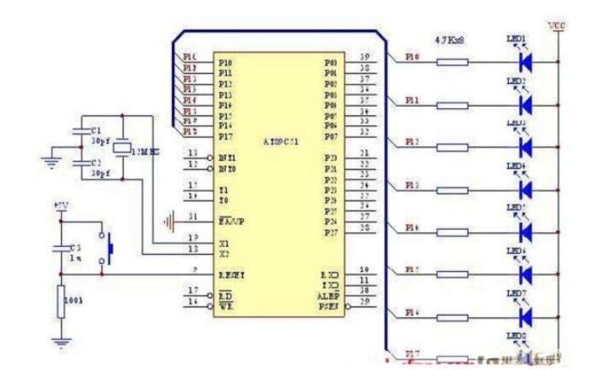 FPGA入门系列实验教程之如何进行按键消抖控制LED亮灭