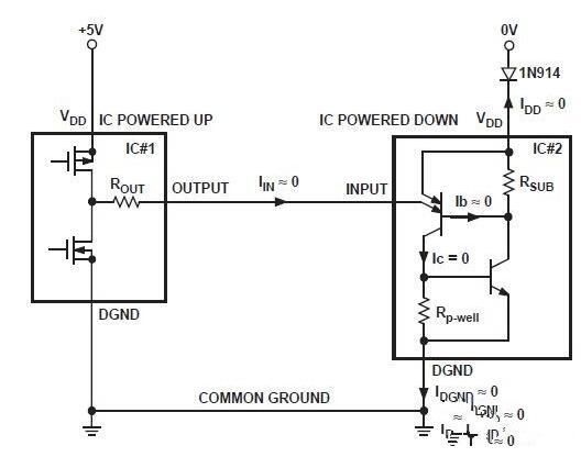 如何防止电路中的闩锁问题