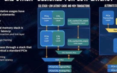 """英特尔想让CPU、GPU和FPGA说""""同一种语言..."""