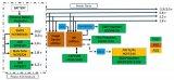 ADAS系统推出具竞争优势的摄像机 雷达系统拓扑