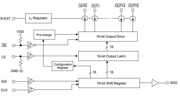 MBI5124 16通道恒流LED驱动器芯片的数据手册免费下载