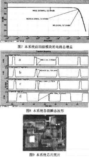 采用0.18μm CMOS工藝實現單芯片極窄微弱脈沖檢測系統的設計