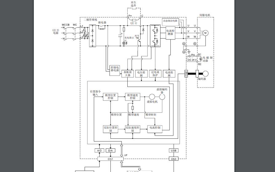三菱通用伺服电机MR-JE-A系列用户手册免费下载