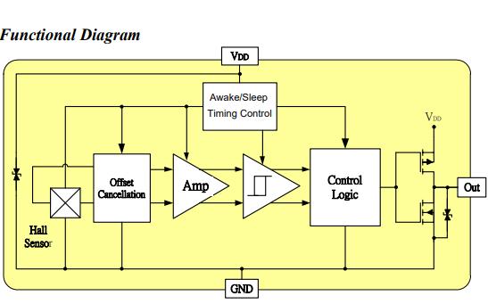 AR254霍尔效应传感器的数据手册免费下载