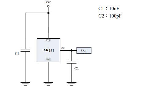 AR251霍尔效应传感器数据手册免费下载