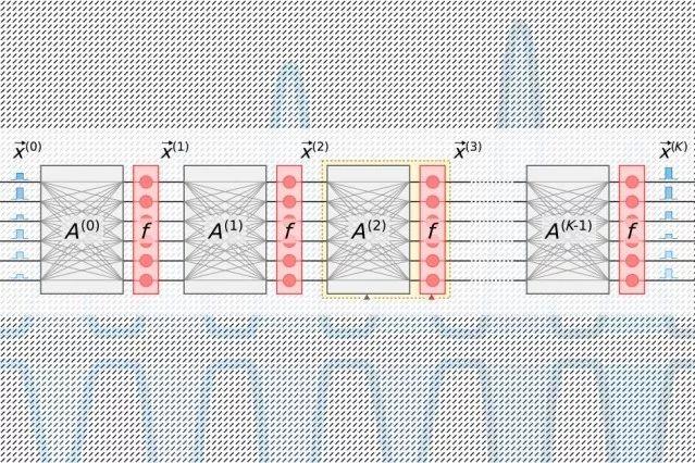 MIT设计新型光子芯片 效率比电子芯片高1000万倍