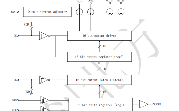 ICND2038S 16路双缓存恒流输出LED驱动芯片的数据手册免费下载
