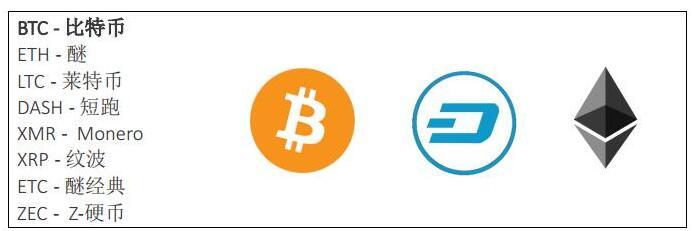 基于区块链的分布式金融交易平台Karbon介绍