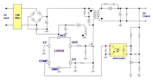 LD7533绿色模式PWM控制器的特点及应用