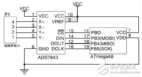基于触摸屏的LED驱动电路设计