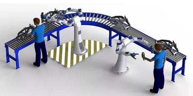 人机共舞的协作机器人