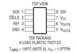 LTC2632电压输出DAC系列的特性及应用