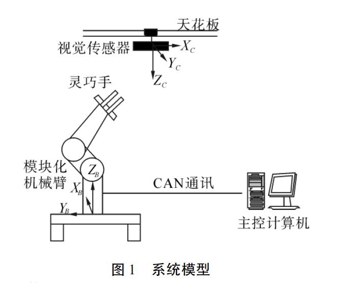 轻型机械臂模块关节机械设计方案