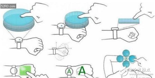 华为进军虚拟触控技术产品化道阻且长