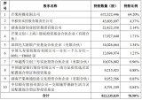 中国移动16亿入股芒果超媒 运营商内容探索新尝试