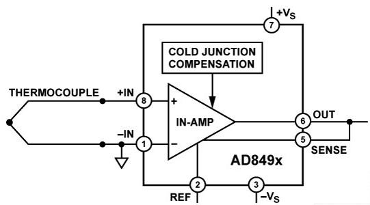 AD849x热电偶放大器的特性及应用