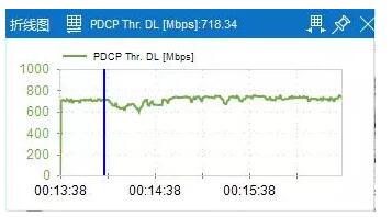 湖北移动联合大唐移动与虹信通信完成了5G室内系统的升级部署
