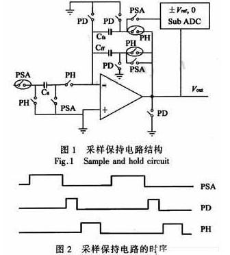 高性能低功耗的采样保持电路的设计与实现