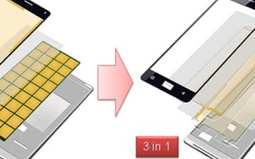 电容触控前景依然看好 压力感测还有手机会用吗