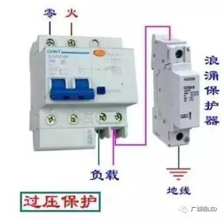 关于配电箱的内部结构解析