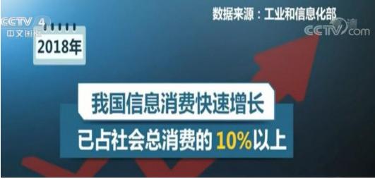 物联网在中国的潜力大吗